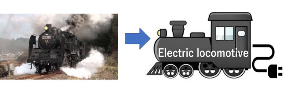 蒸気機関車を電動機関車にリノベーション